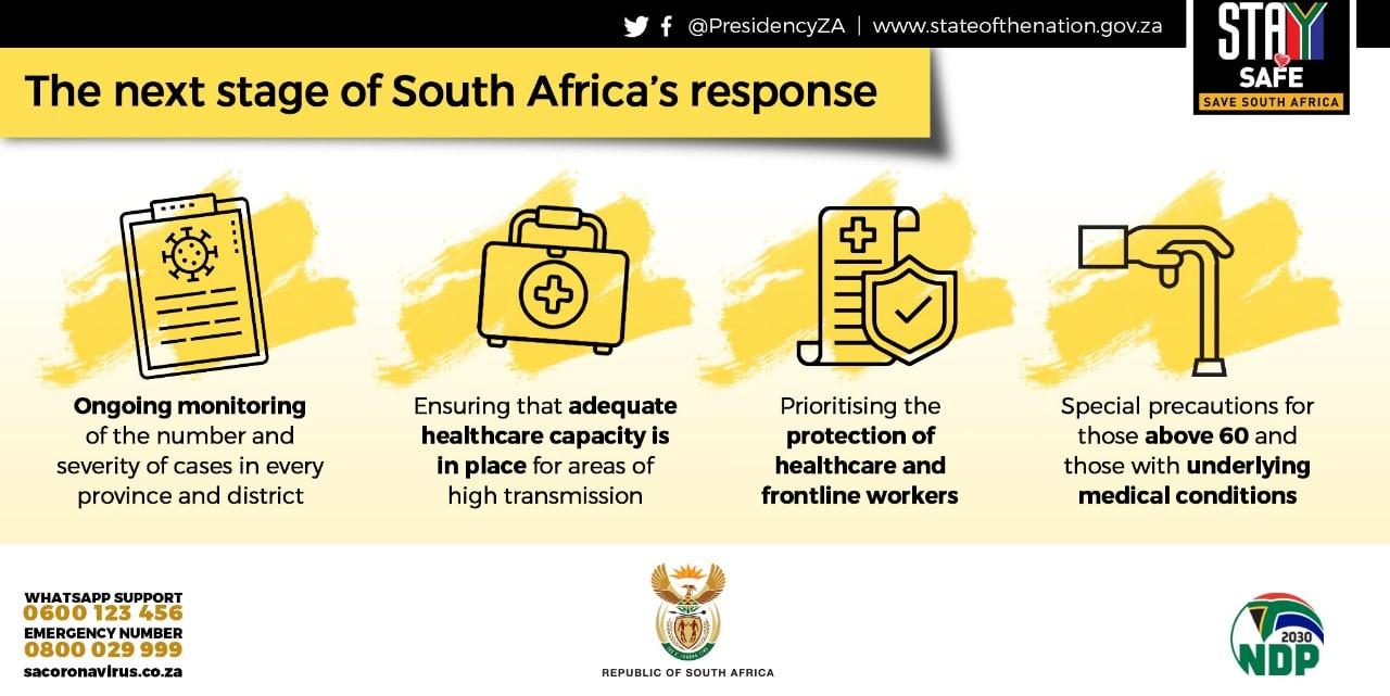 Alert Level 3 Infographics & Guidelines - SA Corona Virus ...