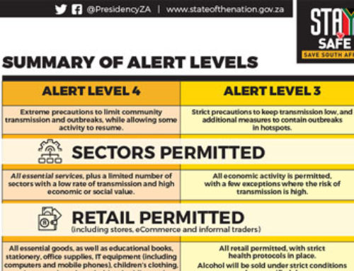 Alert Level 3 Infographics & Guidelines